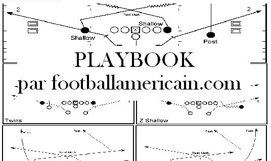 Playbook by FA.com